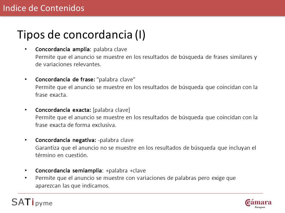 Tipos de concordancia (I) Concordancia amplia: palabra clave Permite que el anuncio se muestre en los resultados de búsqueda de frases similares y de