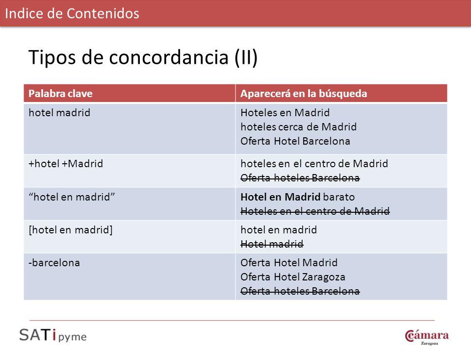 Tipos de concordancia (II) Palabra claveAparecerá en la búsqueda hotel madridHoteles en Madrid hoteles cerca de Madrid Oferta Hotel Barcelona +hotel +