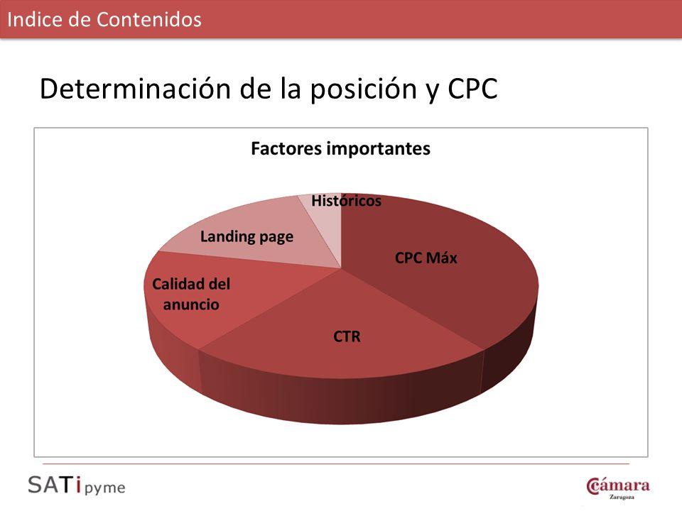 Determinación de la posición y CPC Indice de Contenidos