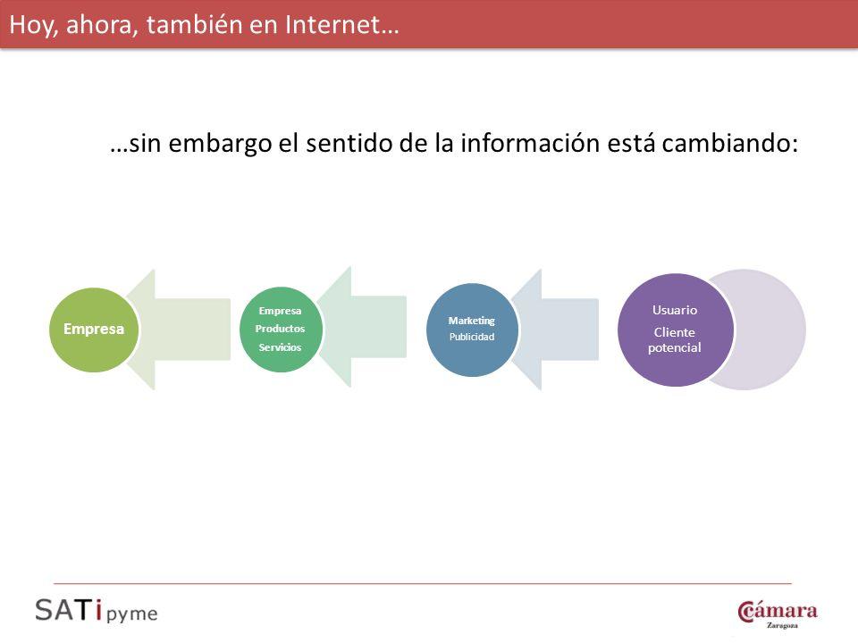 Hoy, ahora, también en Internet… Empresa Productos Servicios Marketing Publicidad Usuario Cliente potencial …sin embargo el sentido de la información