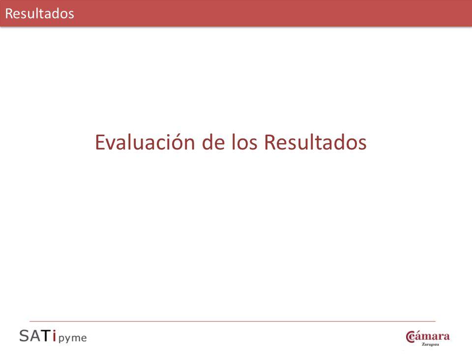 Resultados Evaluación de los Resultados