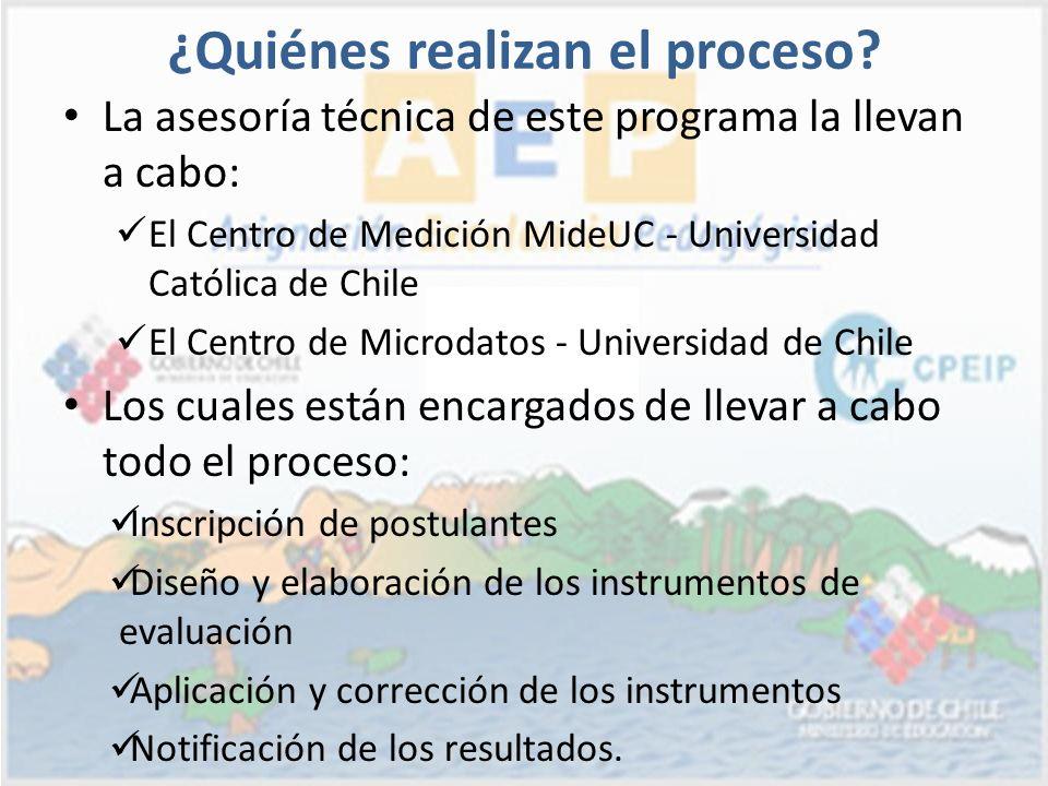La asesoría técnica de este programa la llevan a cabo: El Centro de Medición MideUC - Universidad Católica de Chile El Centro de Microdatos - Universi