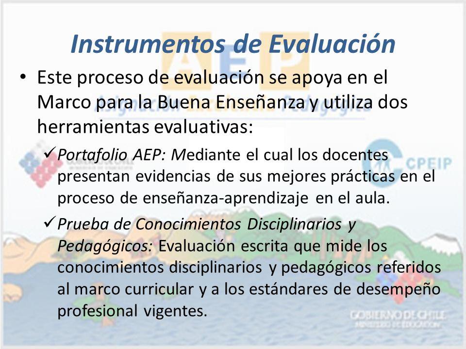 Instrumentos de Evaluación Este proceso de evaluación se apoya en el Marco para la Buena Enseñanza y utiliza dos herramientas evaluativas: Portafolio