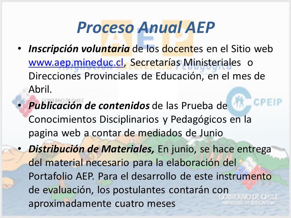Proceso Anual AEP Inscripción voluntaria de los docentes en el Sitio web www.aep.mineduc.cl, Secretarías Ministeriales o Direcciones Provinciales de E