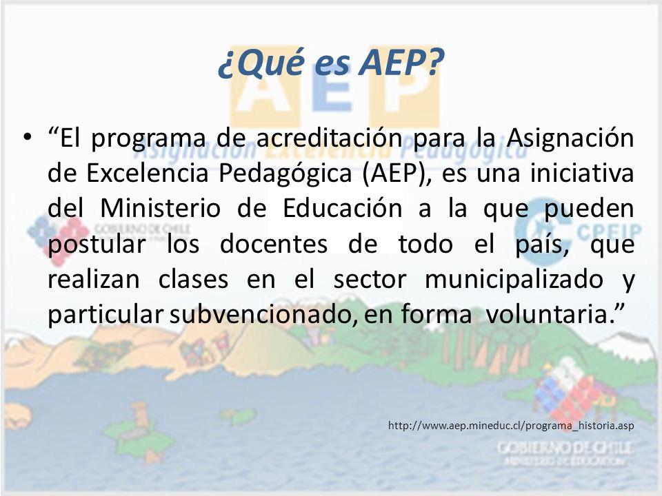 ¿Qué es AEP? El programa de acreditación para la Asignación de Excelencia Pedagógica (AEP), es una iniciativa del Ministerio de Educación a la que pue