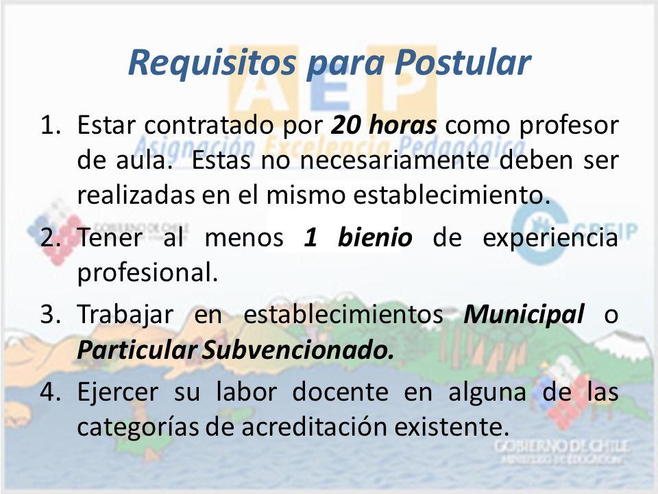 Requisitos para Postular 1.Estar contratado por 20 horas como profesor de aula. Estas no necesariamente deben ser realizadas en el mismo establecimien