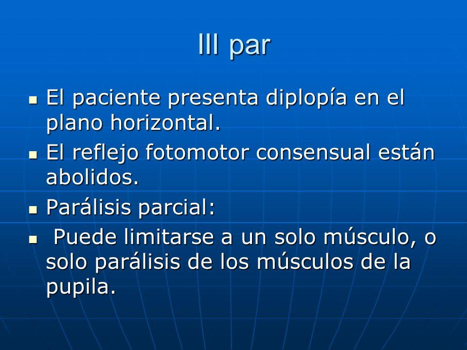 III par El paciente presenta diplopía en el plano horizontal. El paciente presenta diplopía en el plano horizontal. El reflejo fotomotor consensual es