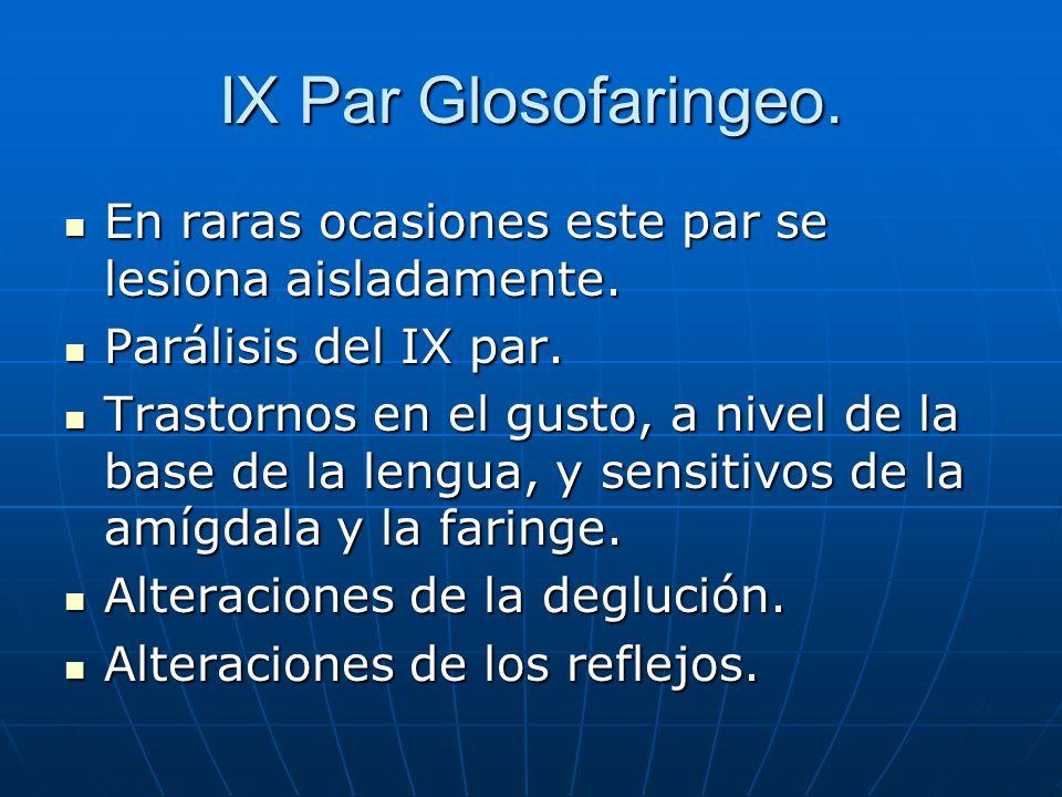 IX Par Glosofaringeo. En raras ocasiones este par se lesiona aisladamente. En raras ocasiones este par se lesiona aisladamente. Parálisis del IX par.