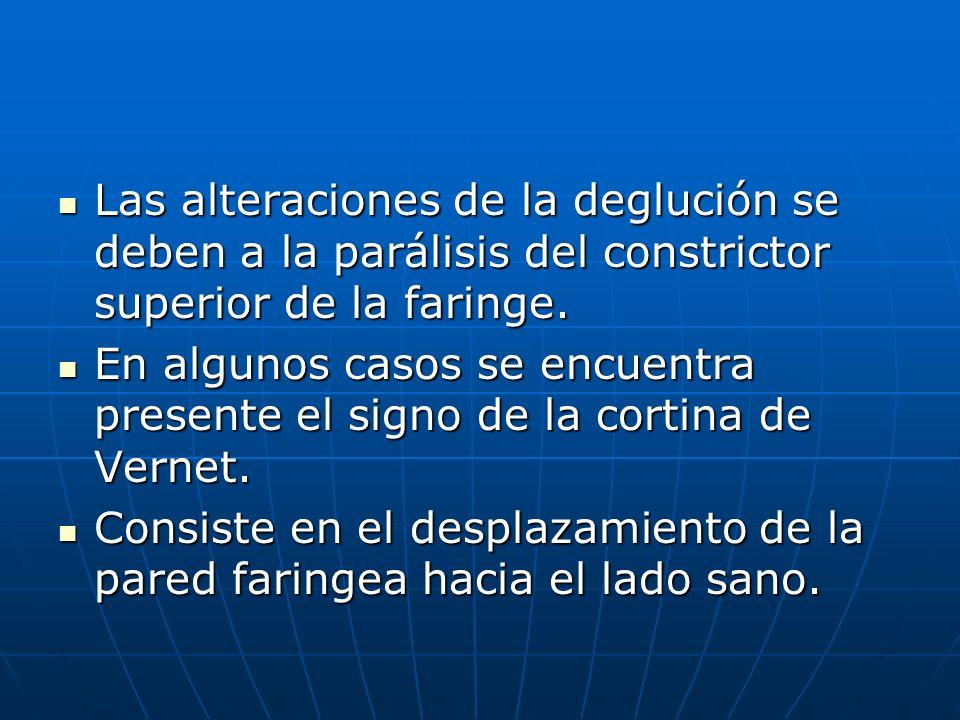 Las alteraciones de la deglución se deben a la parálisis del constrictor superior de la faringe. Las alteraciones de la deglución se deben a la paráli