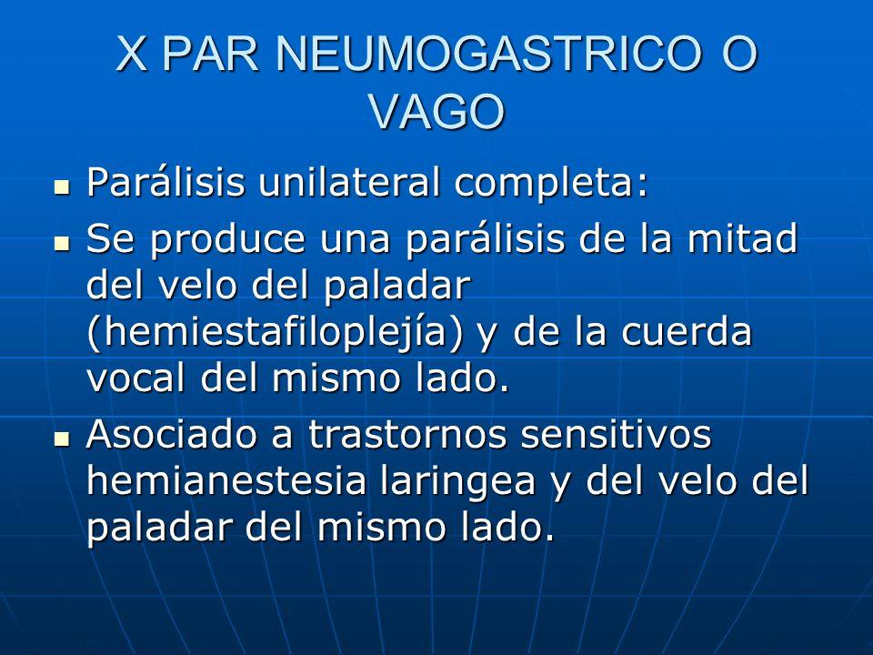 X PAR NEUMOGASTRICO O VAGO Parálisis unilateral completa: Parálisis unilateral completa: Se produce una parálisis de la mitad del velo del paladar (he