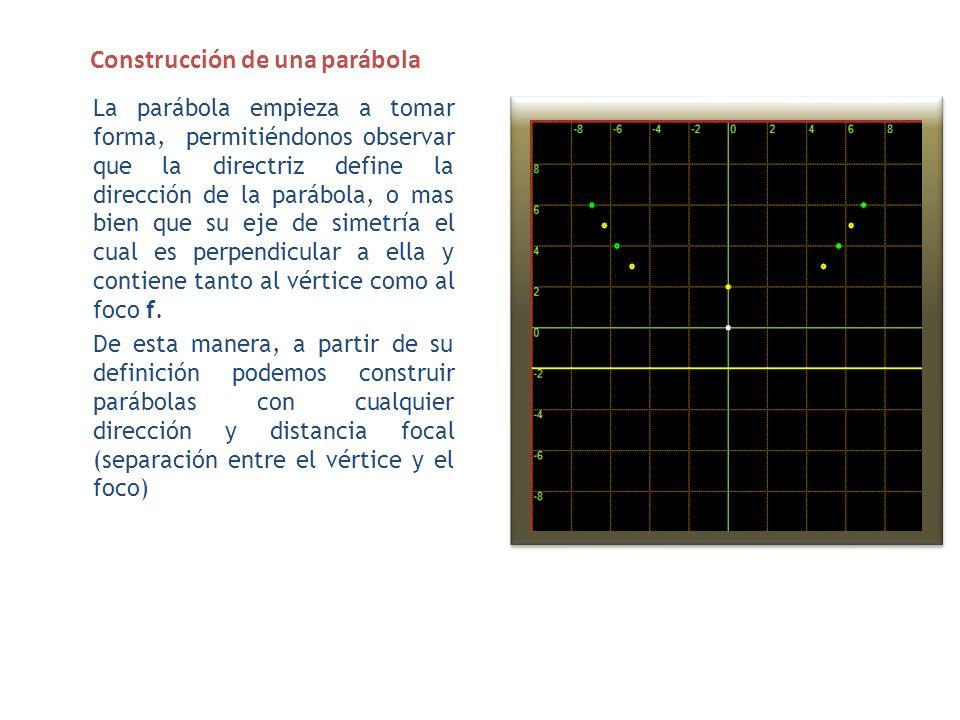 Construcción de una parábola Observemos que al tomar cualquier punto de la parábola, al trazar segmentos de este al foco y a la directriz estos tienen la misma longitud.