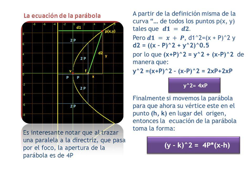 La ecuación de la parábola Para el caso de parábolas con el eje de simetría vertical, como la de la figura, la obtención de la ecuación general, es igual a la de las parábolas con eje horizontal, intercambiando los roles de x y y.