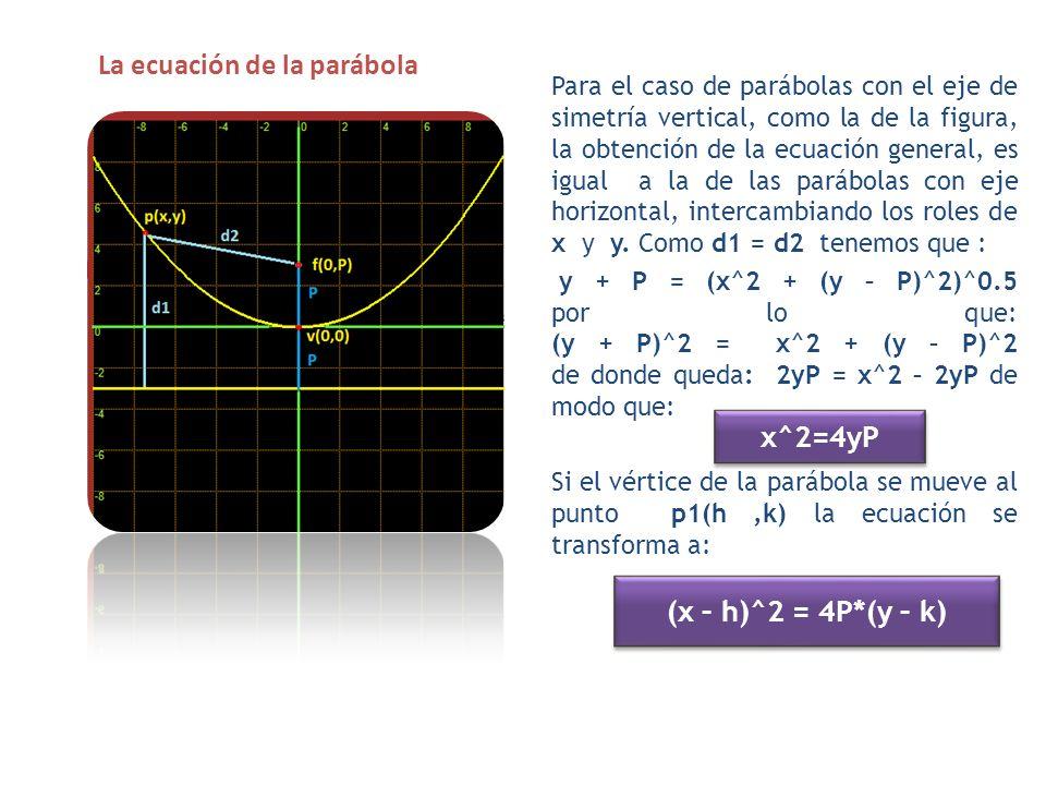 Aplicaciones La parábola, estudiada inicialmente por Galileo en relación con las trayectorias de los cuerpos lanzados al espacio y atraídas por la Tierra, tiene varias aplicaciones importantes.