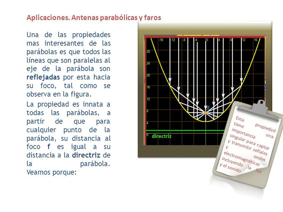 Aplicaciones. Antenas parabólicas y faros Una de las propiedades mas interesantes de las parábolas es que todos las líneas que son paralelas al eje de