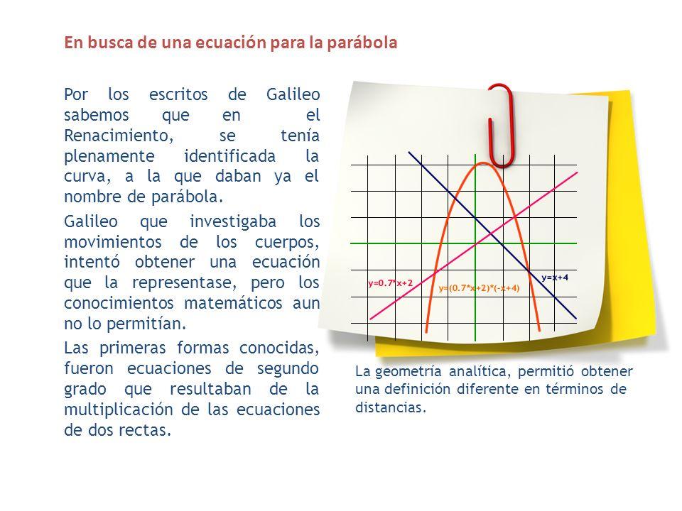 DESARROLLO Construcción de una parábola a partir de su foco y su directriz