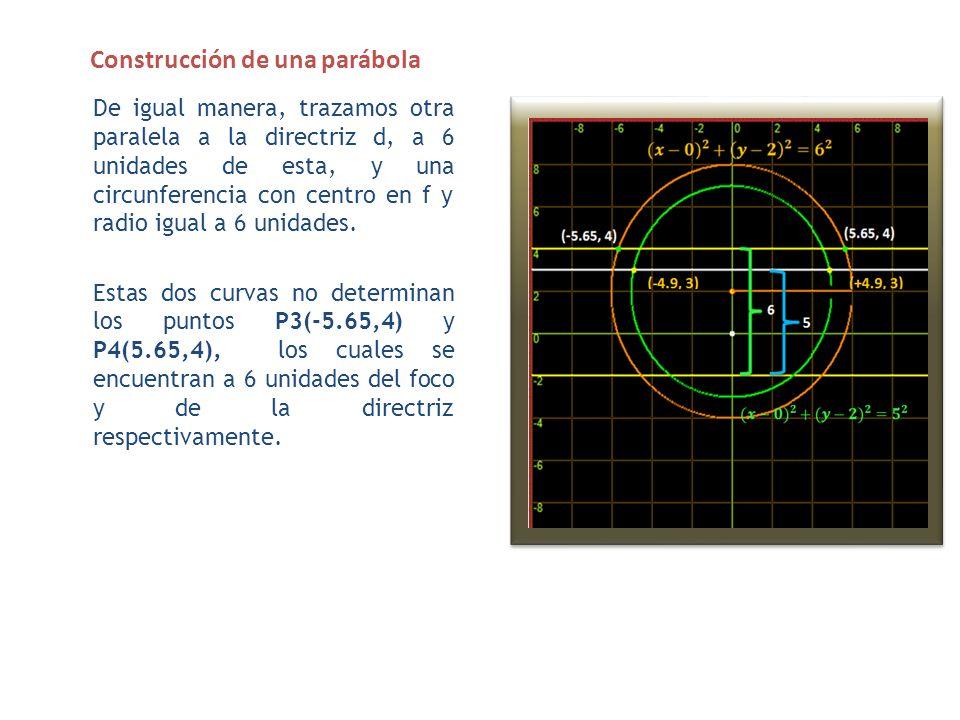 Construcción de una parábola Encontremos los puntos p3(- 4.9,3) y p4(4.9,3) distantes del foco y de la directriz 6 unidades.