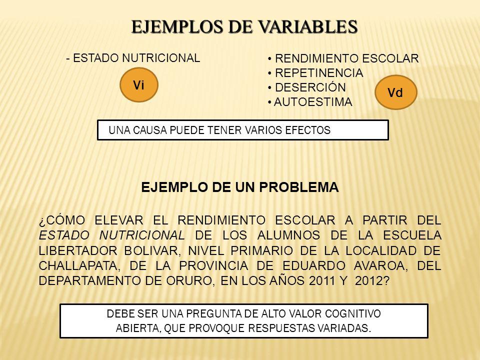 EJEMPLOS DE VARIABLES - ESTADO NUTRICIONAL UNA CAUSA PUEDE TENER VARIOS EFECTOS EJEMPLO DE UN PROBLEMA ¿CÓMO ELEVAR EL RENDIMIENTO ESCOLAR A PARTIR DE