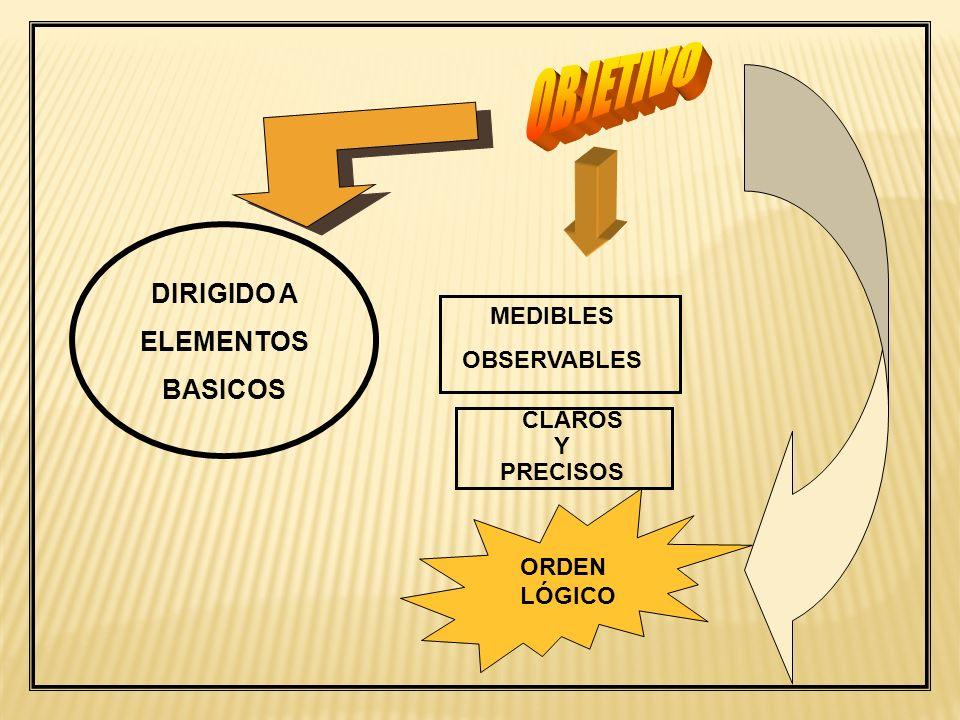 ORDEN LÓGICO CLAROS Y PRECISOS MEDIBLES OBSERVABLES DIRIGIDO A ELEMENTOS BASICOS