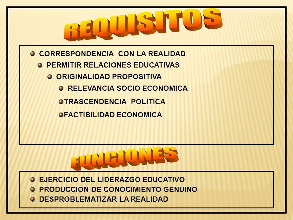CORRESPONDENCIA CON LA REALIDAD PERMITIR RELACIONES EDUCATIVAS RELEVANCIA SOCIO ECONOMICA TRASCENDENCIA POLITICA FACTIBILIDAD ECONOMICA EJERCICIO DEL