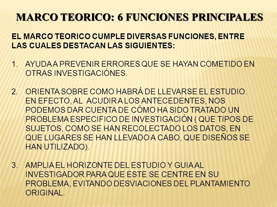 MARCO TEORICO: 6 FUNCIONES PRINCIPALES EL MARCO TEORICO CUMPLE DIVERSAS FUNCIONES, ENTRE LAS CUALES DESTACAN LAS SIGUIENTES: 1.AYUDA A PREVENIR ERRORE