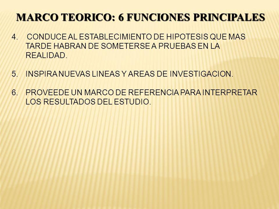 MARCO TEORICO: 6 FUNCIONES PRINCIPALES 4. CONDUCE AL ESTABLECIMIENTO DE HIPOTESIS QUE MAS TARDE HABRAN DE SOMETERSE A PRUEBAS EN LA REALIDAD. 5.INSPIR