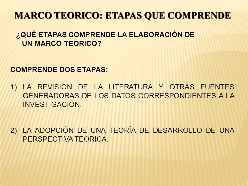MARCO TEORICO: ETAPAS QUE COMPRENDE COMPRENDE DOS ETAPAS: 1)LA REVISION DE LA LITERATURA Y OTRAS FUENTES GENERADORAS DE LOS DATOS CORRESPONDIENTES A L