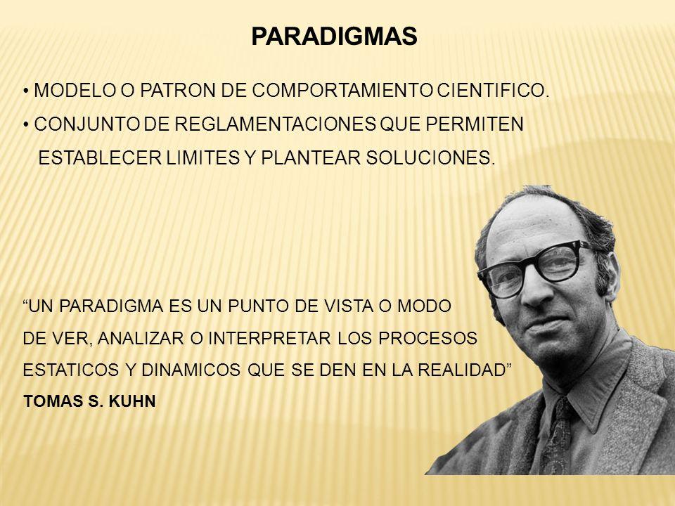 PARADIGMAS MODELO O PATRON DE COMPORTAMIENTO CIENTIFICO. CONJUNTO DE REGLAMENTACIONES QUE PERMITEN ESTABLECER LIMITES Y PLANTEAR SOLUCIONES. UN PARADI