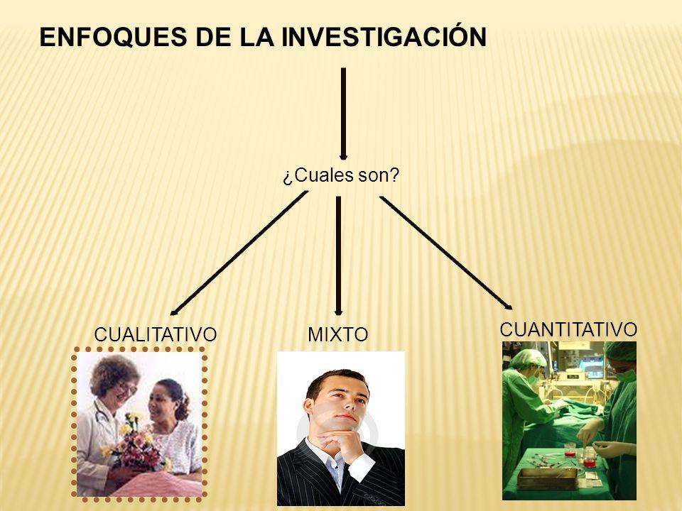 ENFOQUES DE LA INVESTIGACIÓN ¿Cuales son? CUANTITATIVO CUALITATIVOMIXTO
