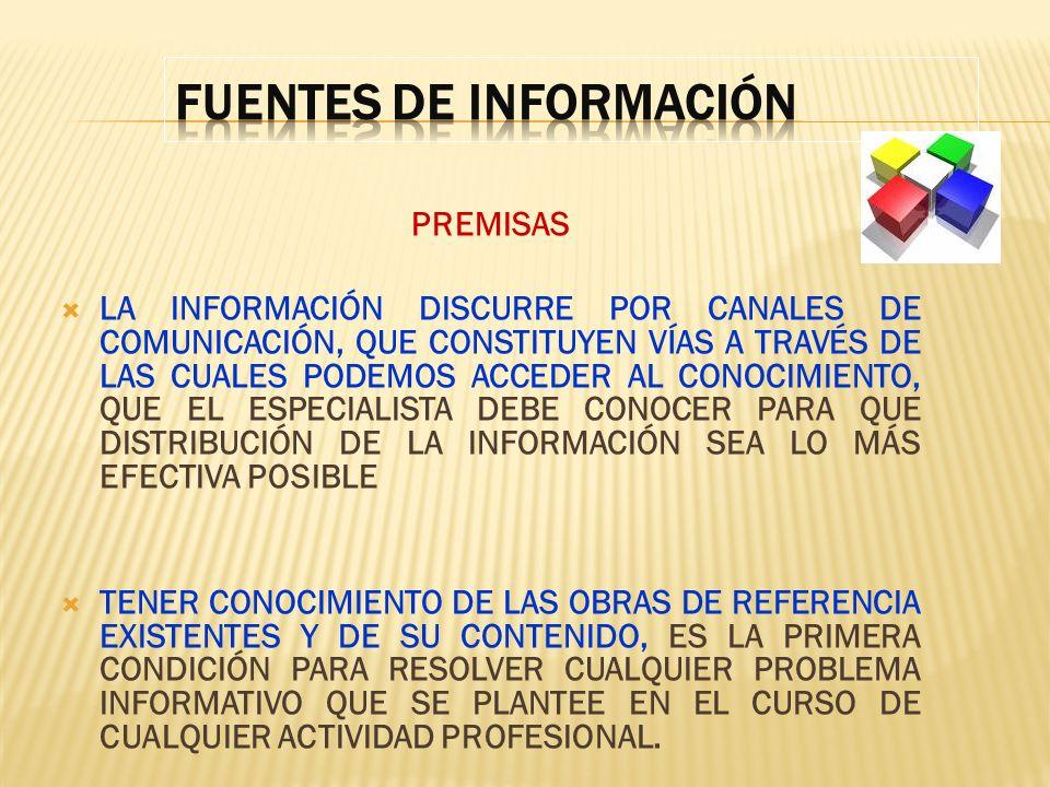 PREMISAS LA INFORMACIÓN DISCURRE POR CANALES DE COMUNICACIÓN, QUE CONSTITUYEN VÍAS A TRAVÉS DE LAS CUALES PODEMOS ACCEDER AL CONOCIMIENTO, QUE EL ESPE