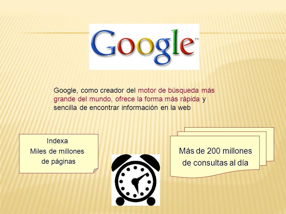 Indexa Miles de millones de páginas Más de 200 millones Más de 200 millones de consultas al día de consultas al día Google, como creador del motor de