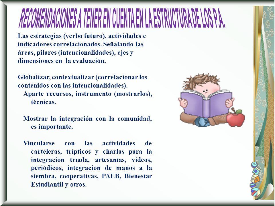 Diagnostico Situacional o Social- holístico, humano, familiar.