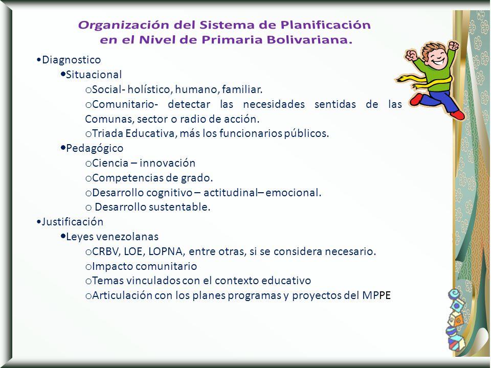 Diagnostico Situacional o Social- holístico, humano, familiar. o Comunitario- detectar las necesidades sentidas de las Comunas, sector o radio de acci
