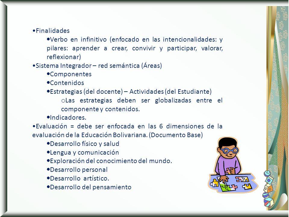 PROYECTOS DE APRENDIZAJES P.A Nº FECHA INICIO FECHA CULMINACION 104-10-1012-11-10 222-11-1013-12-10 317-01-1125-02-11 409-03-1115-04-11 502-05-1110-06-11 620-06-1115-07-11