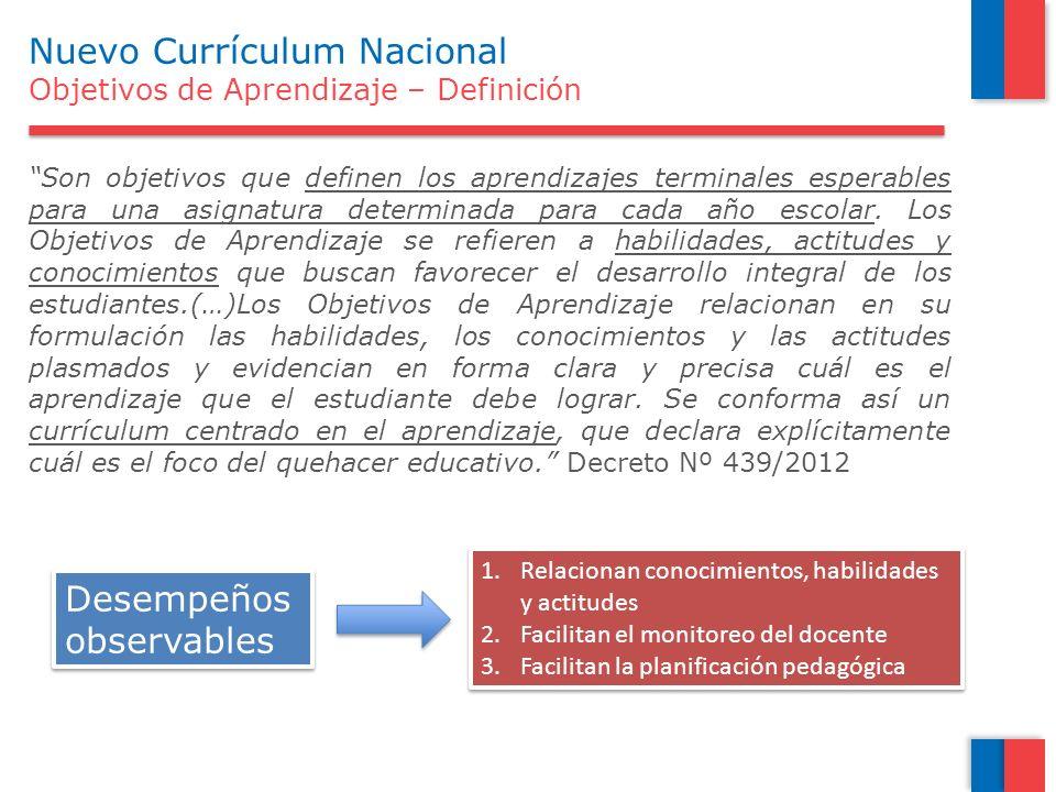 Son objetivos que definen los aprendizajes terminales esperables para una asignatura determinada para cada año escolar. Los Objetivos de Aprendizaje s
