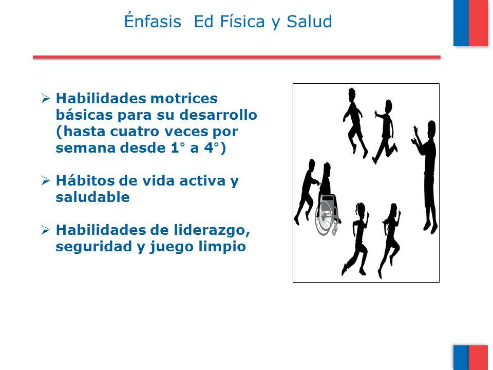 Énfasis Ed Física y Salud Habilidades motrices básicas para su desarrollo (hasta cuatro veces por semana desde 1° a 4°) Hábitos de vida activa y salud