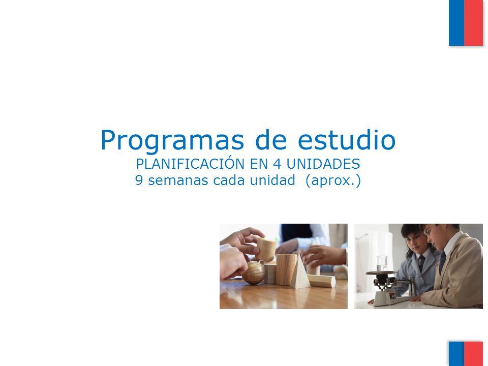 Programas de estudio PLANIFICACIÓN EN 4 UNIDADES 9 semanas cada unidad (aprox.)