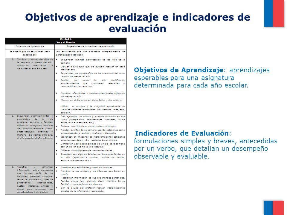 Objetivos de Aprendizaje: aprendizajes esperables para una asignatura determinada para cada año escolar. Indicadores de Evaluación: formulaciones simp