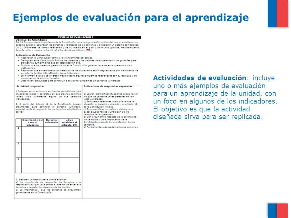 Actividades de evaluación: incluye uno o más ejemplos de evaluación para un aprendizaje de la unidad, con un foco en algunos de los indicadores. El ob