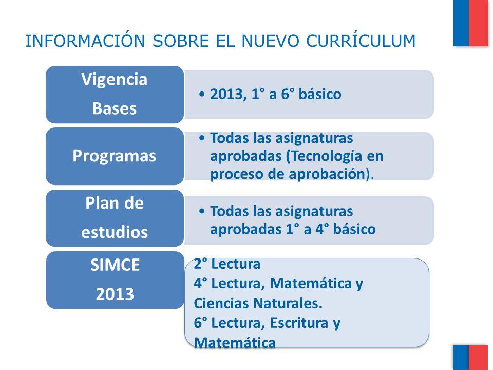 INFORMACIÓN SOBRE EL NUEVO CURRÍCULUM 2013, 1° a 6° básico Vigencia Bases Todas las asignaturas aprobadas (Tecnología en proceso de aprobación). Progr