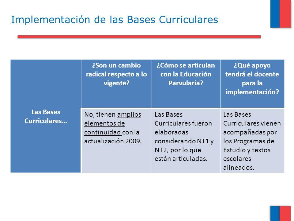 Las Bases Curriculares… ¿Son un cambio radical respecto a lo vigente? ¿Cómo se articulan con la Educación Parvularia? ¿Qué apoyo tendrá el docente par