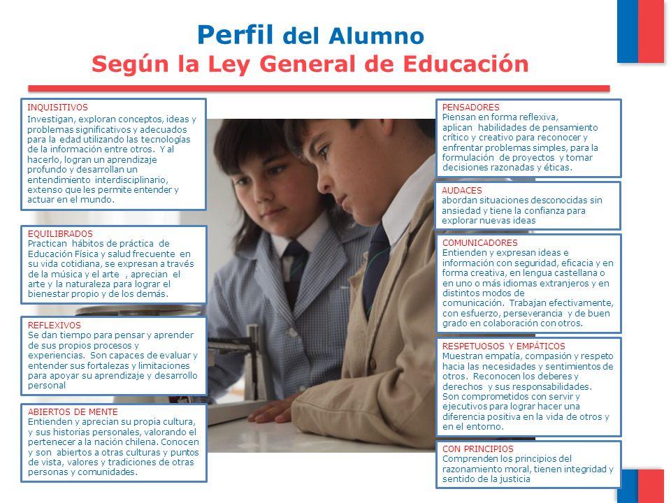 Perfil del Alumno Según la Ley General de Educación INQUISITIVOS Investigan, exploran conceptos, ideas y problemas significativos y adecuados para la