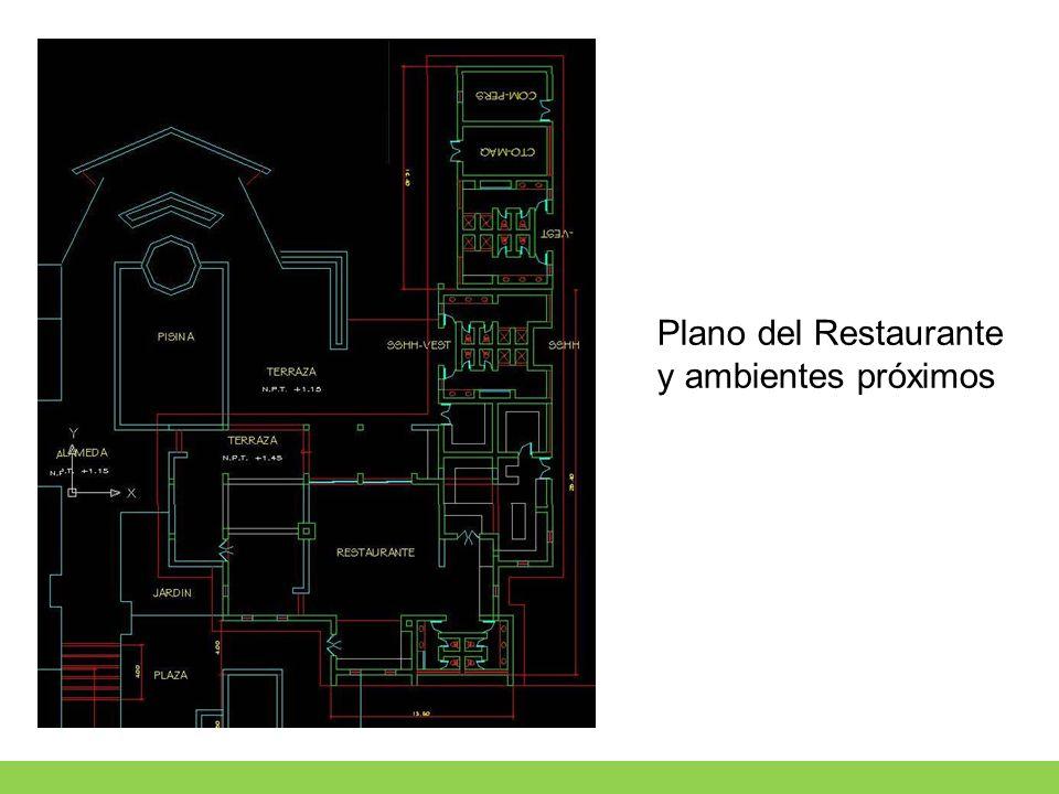 Plano del Restaurante y ambientes próximos