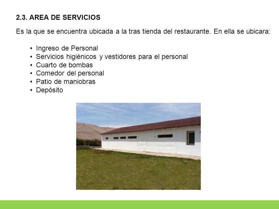 2.3. AREA DE SERVICIOS Es la que se encuentra ubicada a la tras tienda del restaurante. En ella se ubicara: Ingreso de Personal Servicios higiénicos y