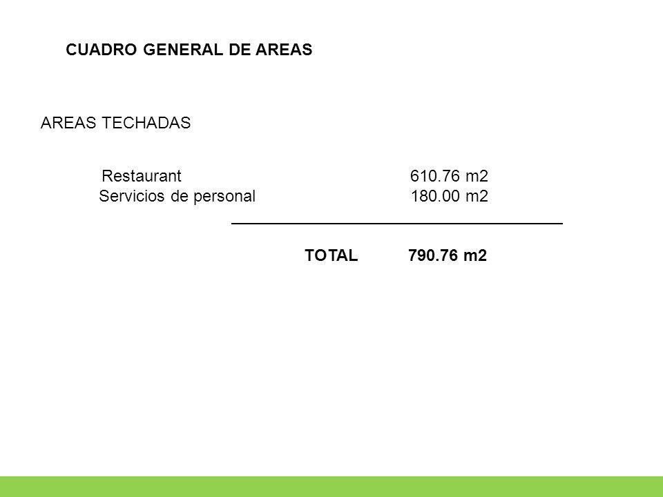 CUADRO GENERAL DE AREAS AREAS TECHADAS Restaurant 610.76 m2 Servicios de personal 180.00 m2 TOTAL 790.76 m2