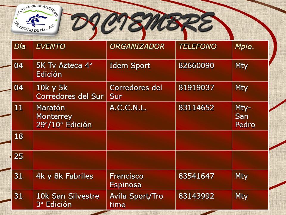 DICIEMBREDíaEVENTOORGANIZADORTELEFONOMpio.04 5K Tv Azteca 4° Edición Idem Sport 82660090Mty 04 10k y 5k Corredores del Sur Corredores del Sur 81919037
