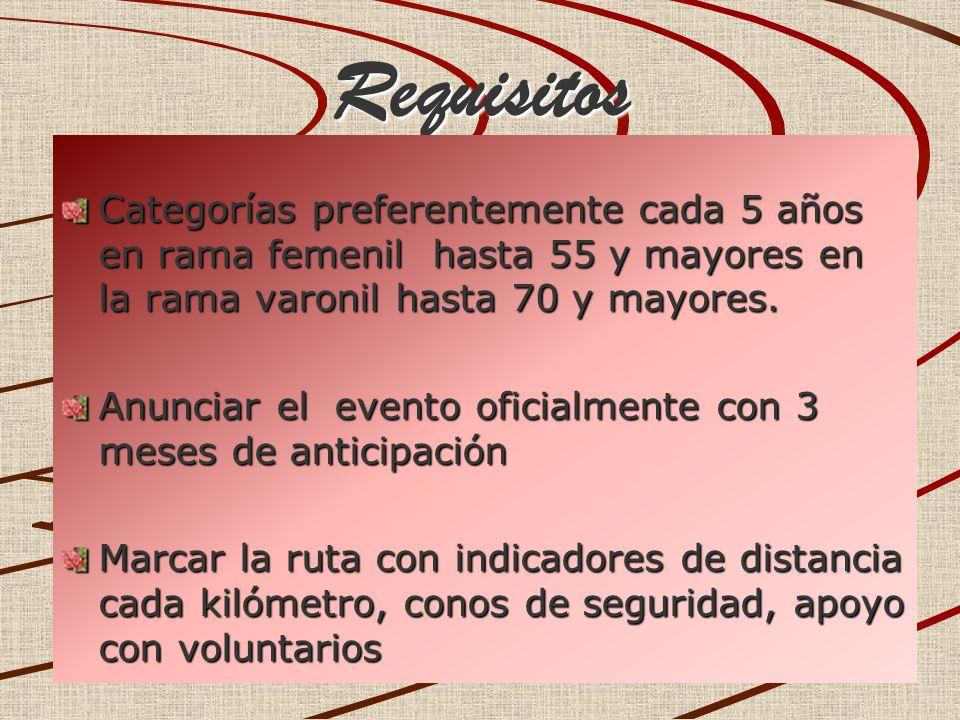 Requisitos Categorías preferentemente cada 5 años en rama femenil hasta 55 y mayores en la rama varonil hasta 70 y mayores. Anunciar el evento oficial