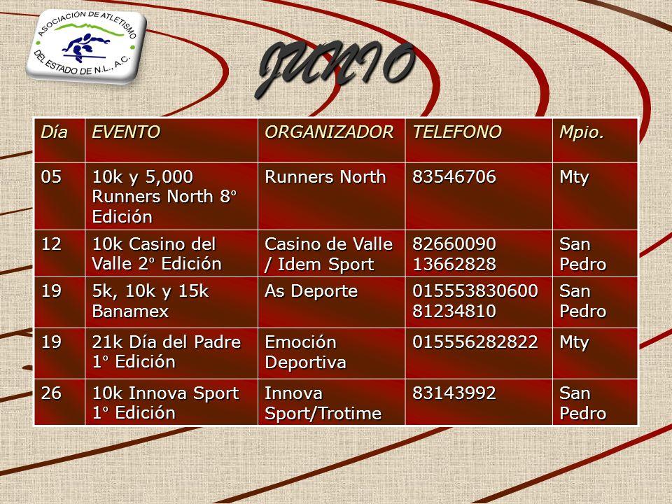JUNIODíaEVENTOORGANIZADORTELEFONOMpio.05 10k y 5,000 Runners North 8° Edición Runners North 83546706Mty 12 10k Casino del Valle 2° Edición Casino de V