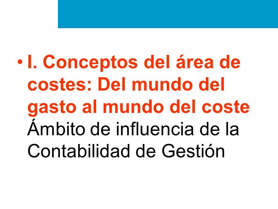 II.Modelos de control de costes.