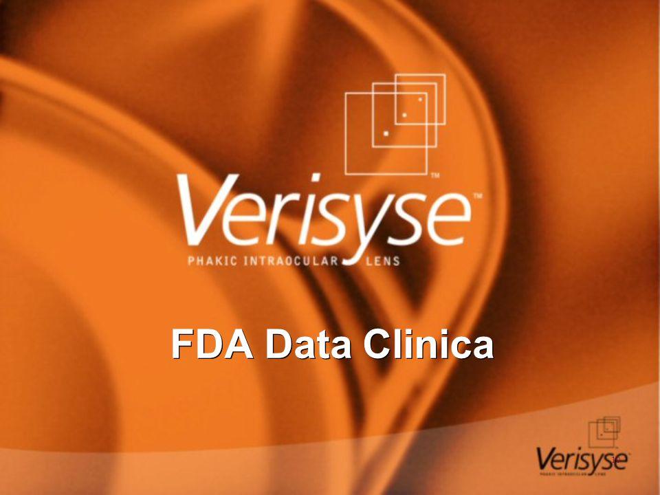 10 FDA Data Clinica