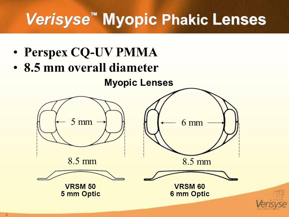 4 Verisyse Myopic Phakic Lenses Myopic Lenses Perspex CQ-UV PMMA 8.5 mm overall diameter VRSM 60 6 mm Optic VRSM 50 5 mm Optic 8.5 mm 5 mm 8.5 mm 6 mm